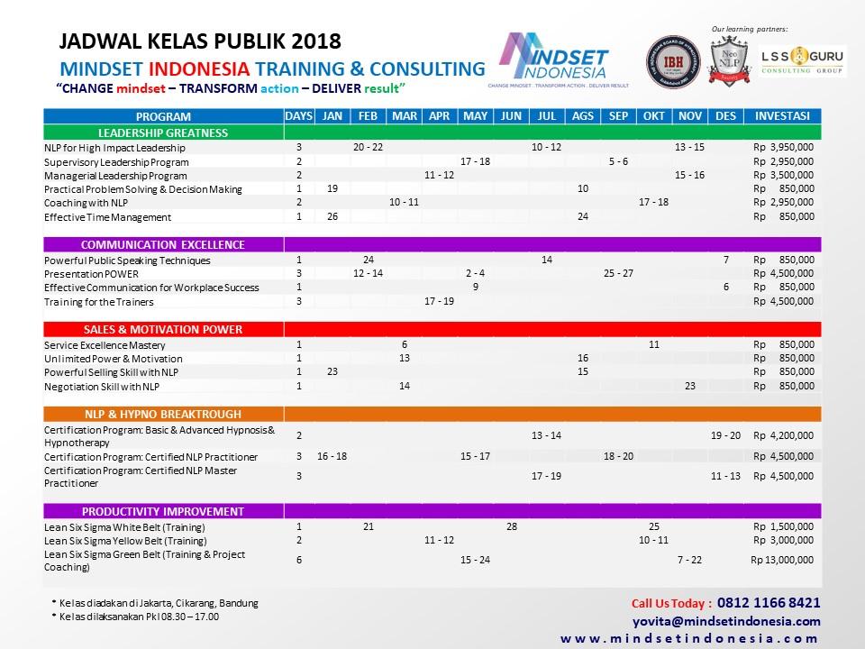 Jadwal Kelas Publik 2018 - Mindset Indonesia Training